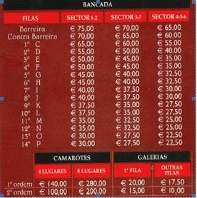 Promoção de preços para grupos de forcados no Campo Pequeno